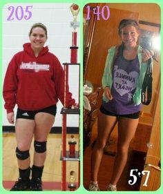 Inspirational Teenage Weight loss Blog