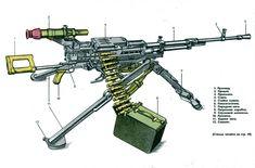 Hotel Door Locks, Heavy Machine Gun, Weapon Concept Art, Modern Warfare, Firearms, Badass, Weapons, Guns, Military