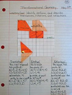 "Great description of math journaling in one classroom.  Each two-page entry has the learning objective, that objective reworded by the student, what they knew beforehand, what they learned, their proof that it is so, a reflection of their choice, and a ""foldable"" interactive example.  She even brings in left and right brain thinking by having the words and proof on the left side and the art and color on the right.  :o)  I definitely need to check out her other posts soon!"
