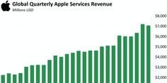 Apple News looks to simplify the ad serving process http://www.businessinsider.com/apple-news-looks-to-simplify-ad-serving-process-2017-7?utm_campaign=crowdfire&utm_content=crowdfire&utm_medium=social&utm_source=pinterest