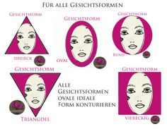 Konturieren,highlighten, Gesicht konturieren,Foto Make up, Make up Schablone Cinderalice,  auf Fotos gut aussehen,Gesichtsform erkennen,für alle Gesichtsformen,ovale Form betonen, Make up Schablone Cinderalice. Cinderalice&Vintage