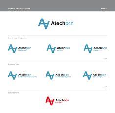 ATECH BCN GLOBAL BRANDING PROGRAMME | Medina Vilalta & Partners