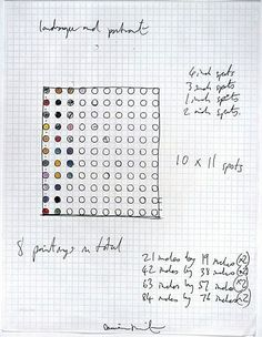 DAMIEN HIRST  Study for Pharmaceutical Paintings Landscape and Portrait, 1990  Ink on paper  10-3/4 x 8-5/16 inches (27.3 x 21 cm)