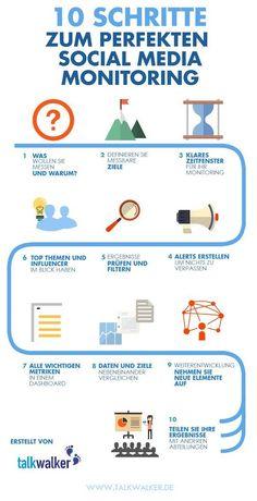 Infografik: 10-Punkte-Checkliste für ein effektives Social Media Monitoring via @talkwalker