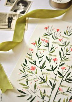 Mothers Day Promo | Beautiful Family Trees from Eva Juliet - Poppytalk