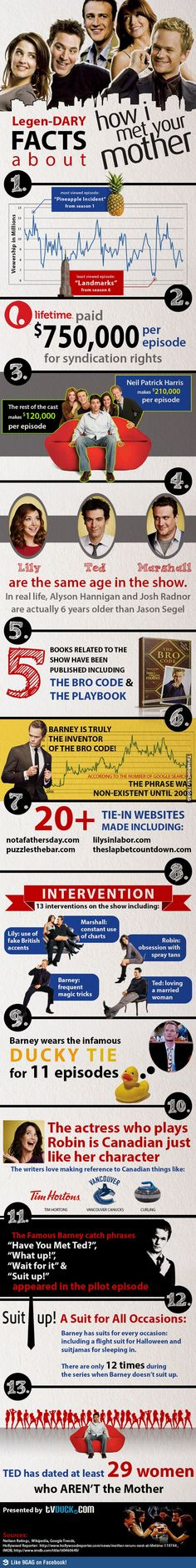 Legen-wait for it-dary statistics!