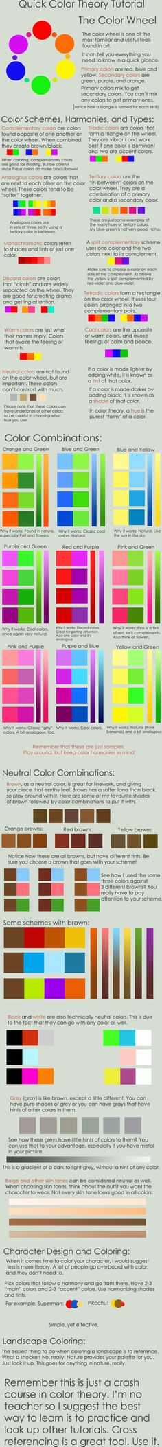 La teoría del color, simple guia para aprender a combinar colores. #infografia
