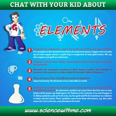 Science Questions or Topics to have a quick chat with your kid about!