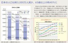 もし私が日本の若者なら、他の国への移民を考える。日本に明るい未来は見えないからだ。 by リー・クアン・ユー20140412