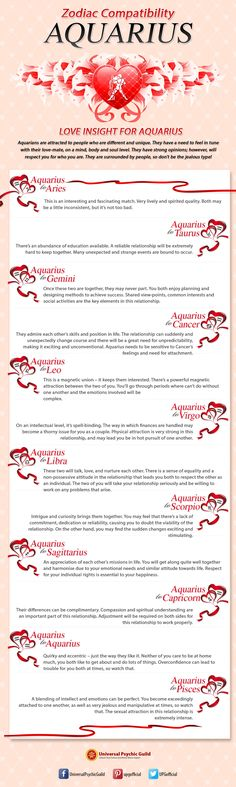 My hubby being a Leo, this is extremely spot on. ESPECIALLY the part about not being able to be apart from one another, I NEVER thought that was going to be an issue for me, an AQUARIUS 😂😂 Aquarius Compatibility Chart, Aquarius And Sagittarius, Aquarius Traits, Aquarius Quotes, Aquarius Woman, Capricorn And Aquarius, Zodiac Signs Aquarius, My Zodiac Sign, Aquarius Rising