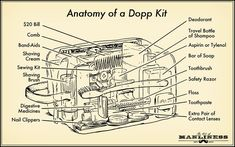 Anatomy of a Dopp Kit  What's inside yours?
