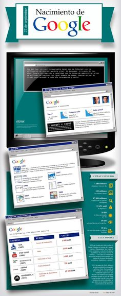 Google. #infografia #infographic