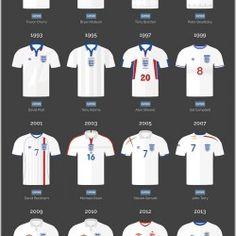 123e489c8  England  Euro2016  football - 1966 and. Football UniformsFootball KitsFootball  DesignSoccer ...