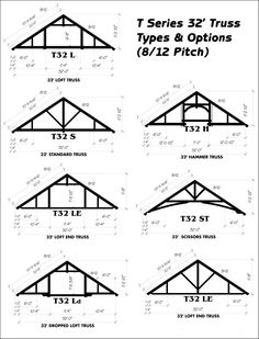 Home Decor - Ozark Timber Frame - Standard Truss Options Truss Structure, Steel Structure Buildings, Building A Pole Barn, My Building, Attic Truss, Roof Truss Design, Framing Construction, Porch Roof, Roof Trusses