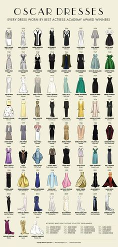 Oscar dresses 20s 30s 40s 50s 60s 70s 80s 90s 00s poster chart
