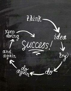 The Spiral of Success - try and then try again harder!