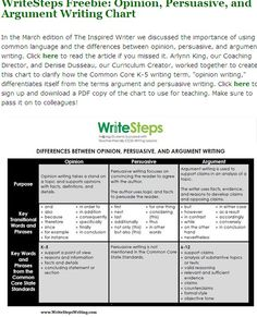 May Inspired Writer eNewsletter: Opinion, Persuasive, and Argument Writing Chart & WriteSteps School Earns Top Writing Scores!