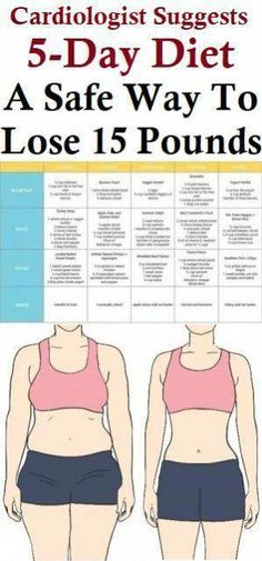 Cardiologist Suggests 5 Day Diet: A Safe Way To Lose 15 Pounds Gm Diet Vegetarian, 5 Day Diet, Egg And Grapefruit Diet, Egg Diet Plan, Boiled Egg Diet, Lose Weight, Weight Loss, Water Weight, Reduce Weight