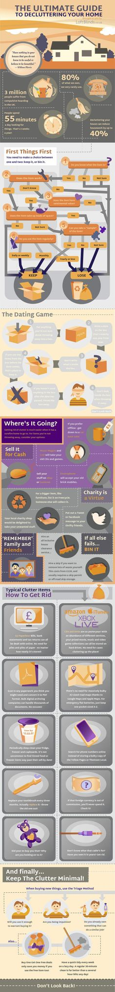 The Ultimate Guide to Decluttering Your Home Infographic #clutterhacks