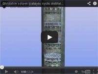 Development history of cyclic distillation technology (cyclic mass transfer) | Science