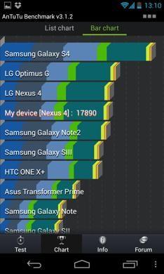 Samsung Galaxy S IV, aproape de prezentarea oficiala ( Video )