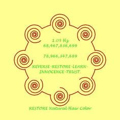 Numbers to restore natural hair colour from Lloyd