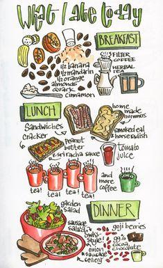 Koosje Koene Illustrations - Learn to draw: What I ate Today