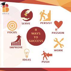 #Brainpodium #Success #Training #Interviewskills
