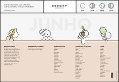 Horta mês a mês: o que fazer em sua horta em Junho! Noocity Urban Ecology