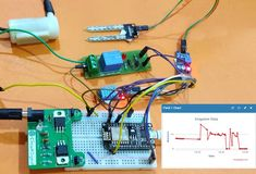 IoT based Smart Irrigation System using Soil Moisture Sensor and NodeMCU Automatic Irrigation System, Automatic Watering System, Plant Watering System, Esp8266 Projects, Iot Projects, Electronics Projects, Arduino Programming, Linux, Manualidades