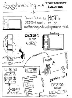 Use storyboarding to pump up your presentations. This storyboarding process if from sketchnote
