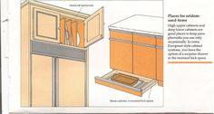 Above and below kitchen cupboards storage