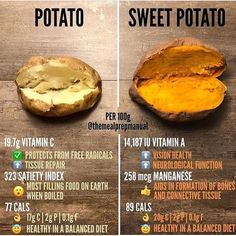 I use regular potatoes just as much as sweet potatoes in my meals and of - Health and Nutrition Healthy Meal Prep, Healthy Snacks, Healthy Eating, Healthy Recipes, Healthy Weight, Healthy Life, Keto Meal, Healthy Choices, Most Filling Foods