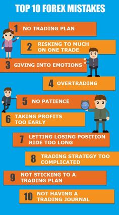 TOP 10 Forex Trading Mistakes For More Free Forex Education Visit…