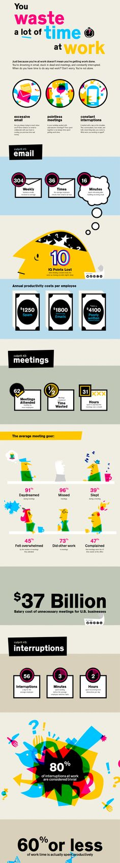 You Waste A Lot Of Time At Work | Ironic to find this Infographic after a 2h37m conference call with a client