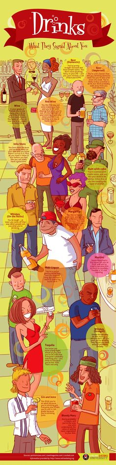 INFOGRAPHIC: FEEL LIKE GOING OUT TONIGHT? WHAT YOUR DRINK SAYS ABOUT YOU