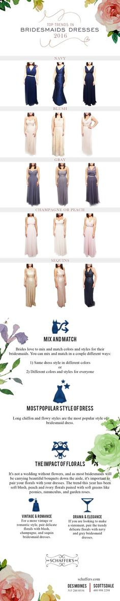 TRENDING BRIDESMAIDS DRESS COLORS FOR 2016 wedding tip