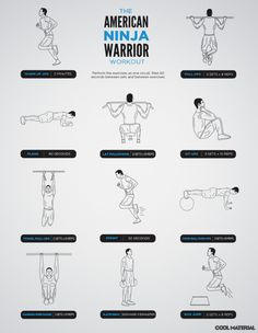 The American Ninja Warrior Workout