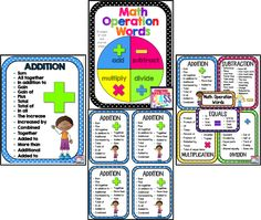 Learning the Key Words of Math Alphabet Words, Math Words, Classroom Rules, Classroom Decor, Teaching Math, Teaching Ideas, Test Exam, Birthday Charts, Word Poster