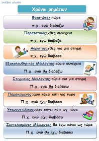 Preschool Education, Learning Activities, Teaching Kids, Kids Learning, Greek Language, Speech And Language, Primary School, Elementary Schools, Learn Greek
