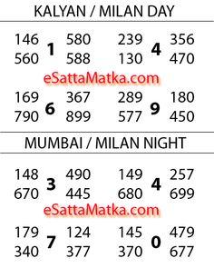 SATTA MATKA GUESSING 143 // Today Satta Matka Parivar Leak Game