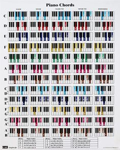 Easy Piano Songs, Easy Piano Sheet Music, Music Theory Piano, Piano Music, Piano Scales Chart, Piano Chart, Piano Practice Chart, Piano Cords, Music Basics