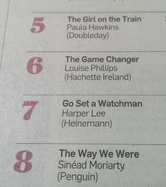 Thanks to everyone who helped make this happen. Go Set A Watchman, Paula Hawkins, Irish Times, Harper Lee, Moriarty, Game Changer, Best Sellers, Writer, Writers