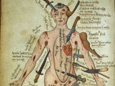 Images of the Medieval Body
