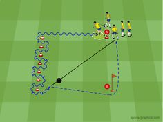 Soccer Player Workout, Soccer Shooting Drills, Soccer Passing Drills, Rugby Drills, Football Coaching Drills, Soccer Training Drills, Soccer Drills For Kids, Rugby Training, Soccer Workouts