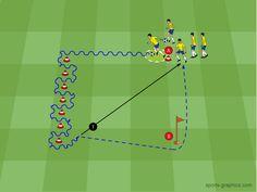 Fußballtraining von Martin Hasenpflug - Startseite Soccer Player Workout, Soccer Practice Plans, Soccer Passing Drills, Rugby Drills, Football Coaching Drills, Soccer Drills For Kids, Soccer Workouts, Kids Soccer, Football Soccer