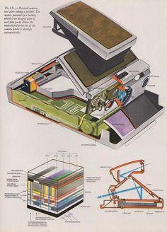 SX-70 Mechanics