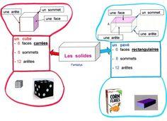 Les solides et leurs patrons (formes en 3D) - docecole-am