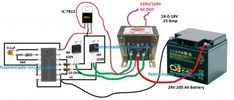 500 Watt Inverter Circuit with Battery Charger | Homemade Circuit Projects