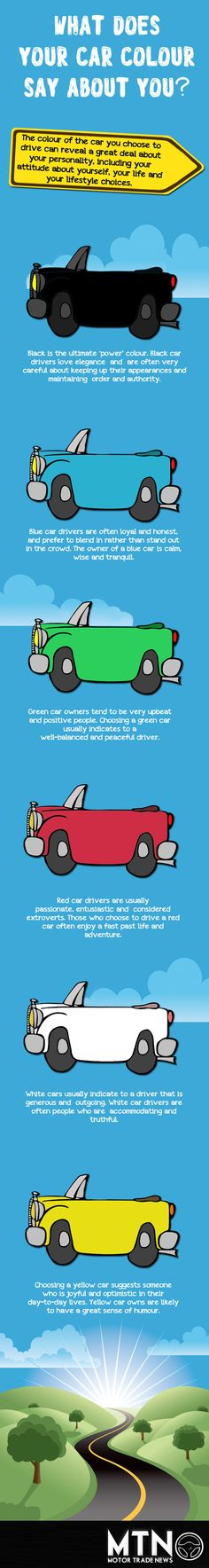 What Does Your Car Colour Say About You [INFOGRAPHIC] #car#colour
